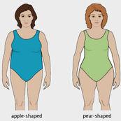 ترفندهایی برای اصلاح اندام های گلابی و سیب شکل