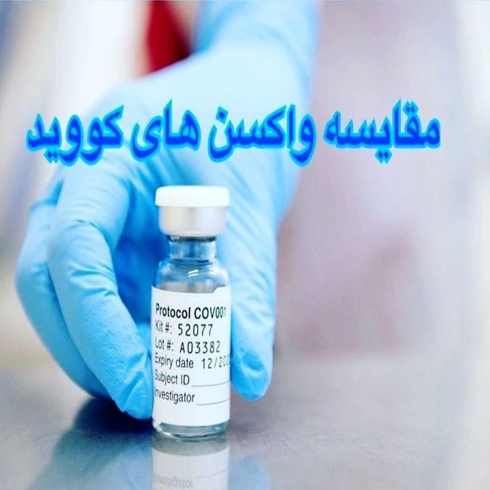 مقایسه انواع واکسن کرونا با یکدیگر / بالاخره کدام واکسن را بزنیم؟