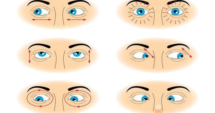 دستورالعمل های مختلف در انجام تمرین چشم بالانس